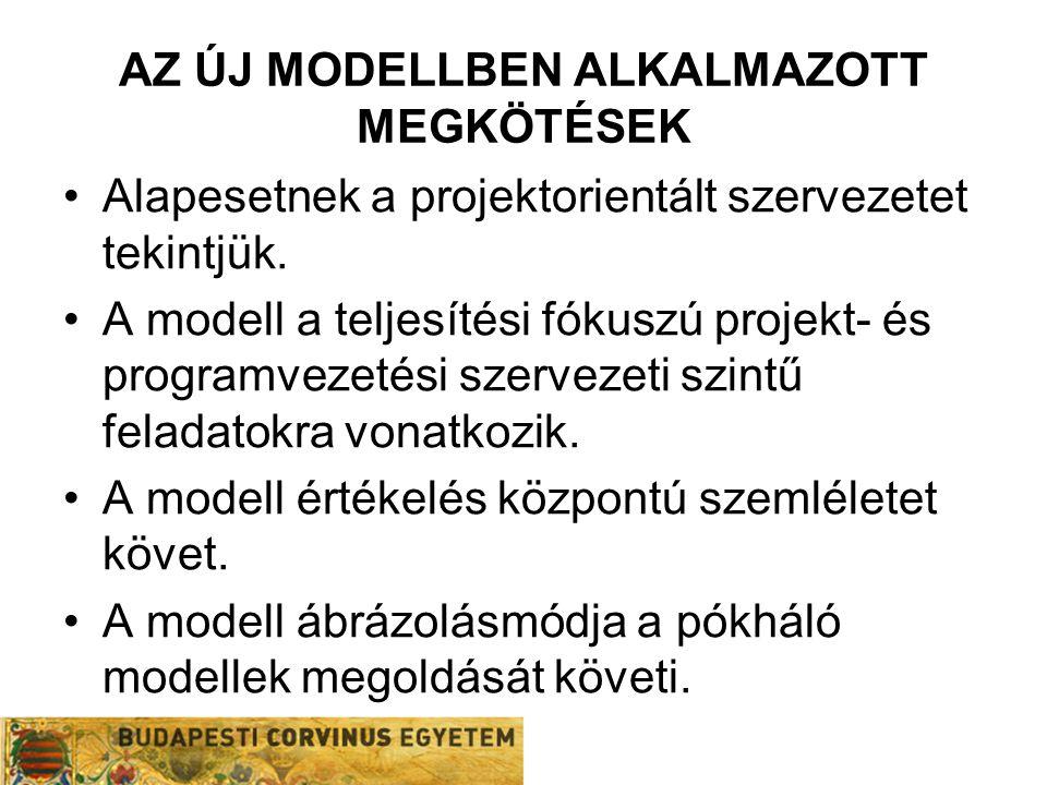 AZ ÚJ MODELLBEN ALKALMAZOTT MEGKÖTÉSEK Alapesetnek a projektorientált szervezetet tekintjük. A modell a teljesítési fókuszú projekt- és programvezetés