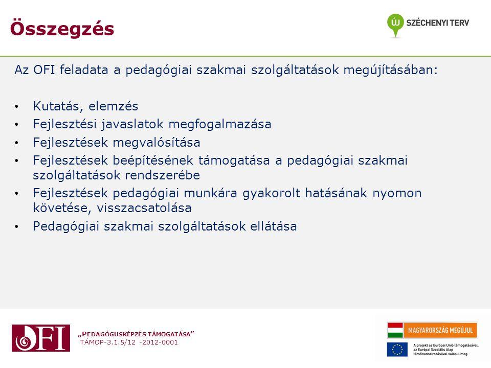 """""""P EDAGÓGUSKÉPZÉS TÁMOGATÁSA TÁMOP-3.1.5/12 -2012-0001 Összegzés Az OFI feladata a pedagógiai szakmai szolgáltatások megújításában: Kutatás, elemzés Fejlesztési javaslatok megfogalmazása Fejlesztések megvalósítása Fejlesztések beépítésének támogatása a pedagógiai szakmai szolgáltatások rendszerébe Fejlesztések pedagógiai munkára gyakorolt hatásának nyomon követése, visszacsatolása Pedagógiai szakmai szolgáltatások ellátása"""