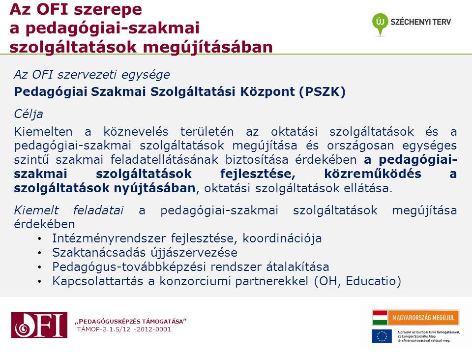 """""""P EDAGÓGUSKÉPZÉS TÁMOGATÁSA TÁMOP-3.1.5/12 -2012-0001 Az OFI szerepe a pedagógiai-szakmai szolgáltatások megújításában Az OFI szervezeti egysége Pedagógiai Szakmai Szolgáltatási Központ (PSZK) Célja Kiemelten a köznevelés területén az oktatási szolgáltatások és a pedagógiai-szakmai szolgáltatások megújítása és országosan egységes szintű szakmai feladatellátásának biztosítása érdekében a pedagógiai- szakmai szolgáltatások fejlesztése, közreműködés a szolgáltatások nyújtásában, oktatási szolgáltatások ellátása."""