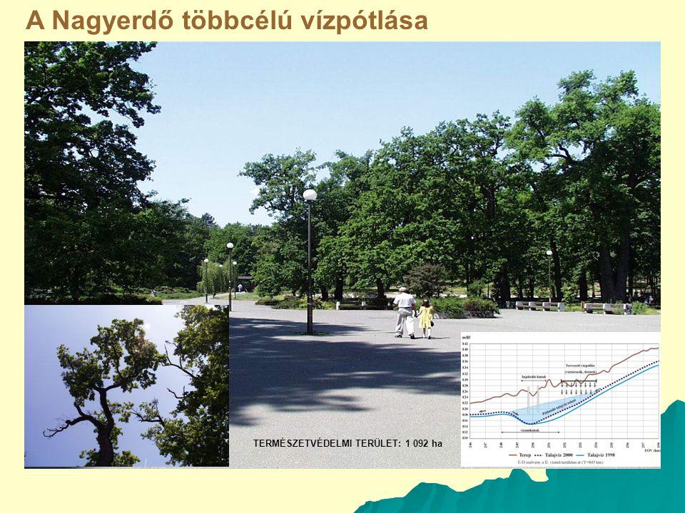 A Nagyerdő többcélú vízpótlása TERMÉSZETVÉDELMI TERÜLET: 1 092 ha