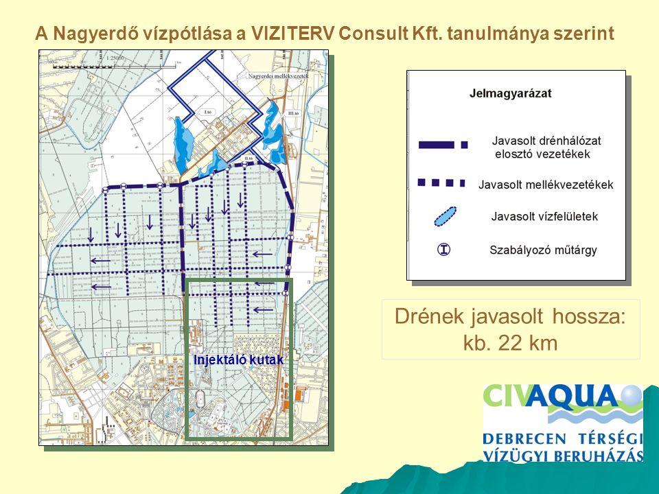 Injektáló kutak Drének javasolt hossza: kb.22 km A Nagyerdő vízpótlása a VIZITERV Consult Kft.