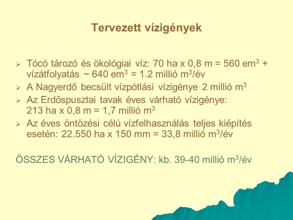 Tervezett vízigények   Tócó tározó és ökológiai víz: 70 ha x 0,8 m = 560 em 3 + vízátfolyatás ~ 640 em 3 = 1.2 millió m 3 /év   A Nagyerdő becsült vízpótlási vízigénye 2 millió m 3   Az Erdőspusztai tavak éves várható vízigénye: 213 ha x 0,8 m = 1,7 millió m 3   Az éves öntözési célú vízfelhasználás teljes kiépítés esetén: 22.550 ha x 150 mm = 33,8 millió m 3 /év ÖSSZES VÁRHATÓ VÍZIGÉNY: kb.