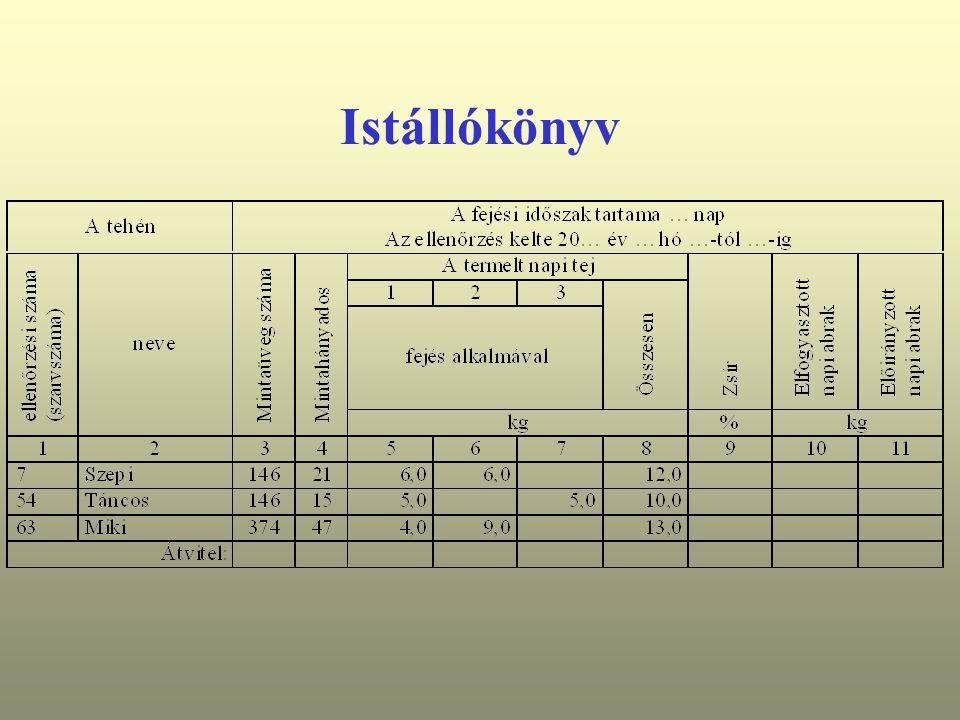 Istállókönyv
