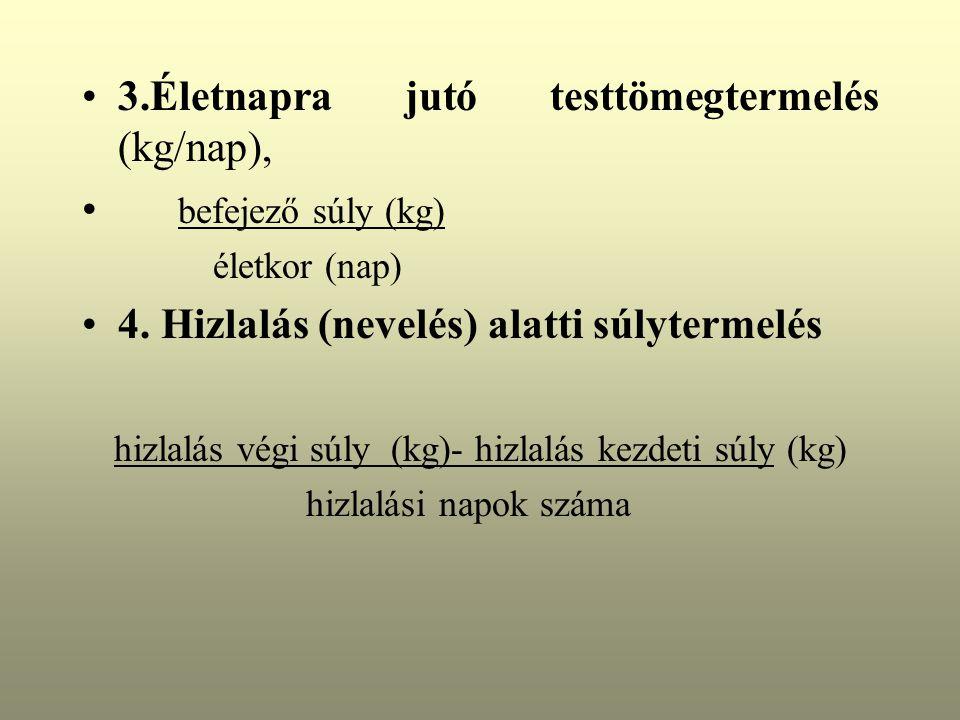 3.Életnapra jutó testtömegtermelés (kg/nap), befejező súly (kg) életkor (nap) 4.