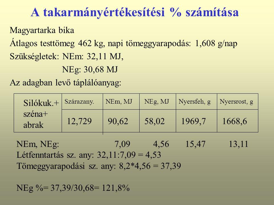 A takarmányértékesítési % számítása Magyartarka bika Átlagos testtömeg 462 kg, napi tömeggyarapodás: 1,608 g/nap Szükségletek: NEm: 32,11 MJ, NEg: 30,68 MJ Az adagban levő táplálóanyag: Silókuk.+ széna+ abrak Szárazany.NEm, MJNEg, MJNyersfeh, gNyersrost, g 12,72990,6258,021969,71668,6 NEm, NEg: 7,09 4,56 15,47 13,11 Létfenntartás sz.