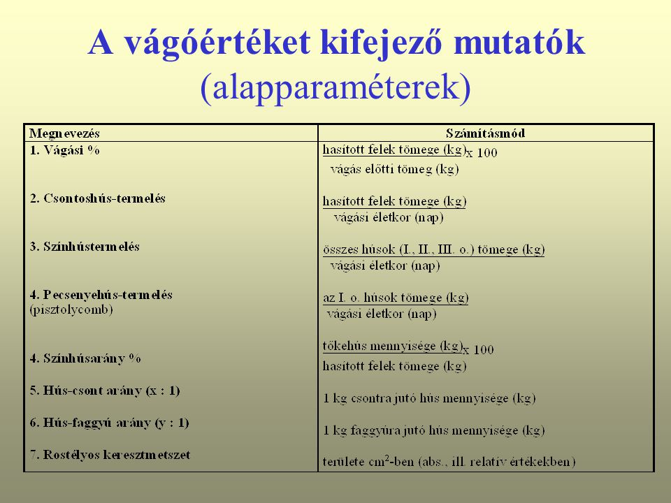 A vágóértéket kifejező mutatók (alapparaméterek)