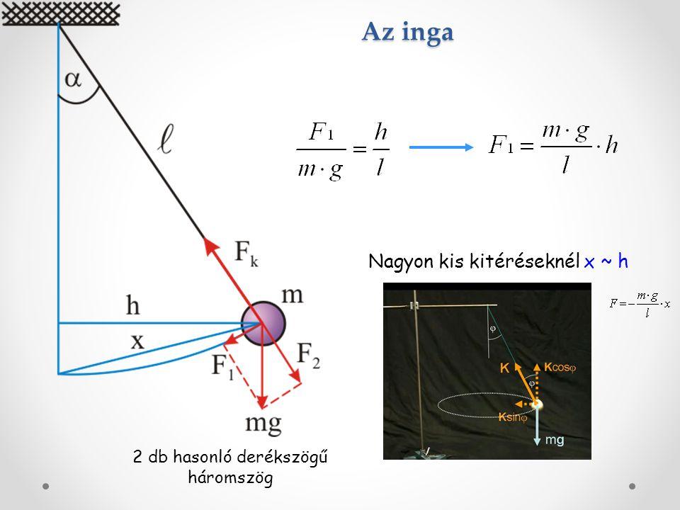 Az inga 2 db hasonló derékszögű háromszög Nagyon kis kitéréseknél x ~ h