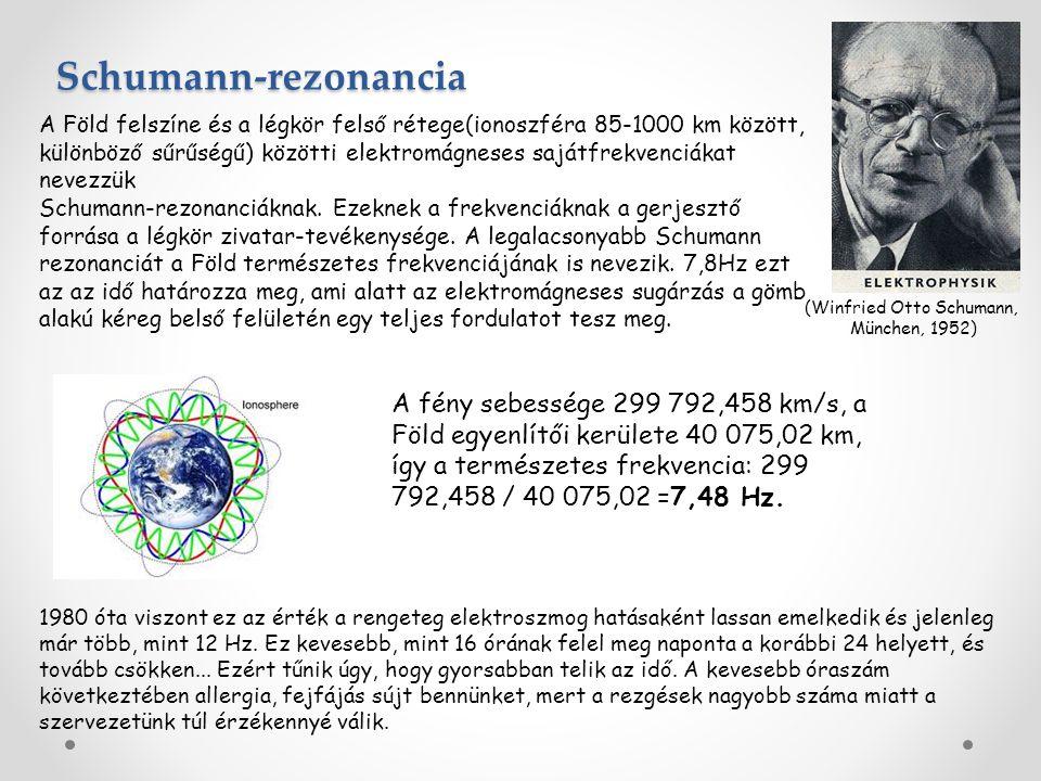 A Föld felszíne és a légkör felső rétege(ionoszféra 85-1000 km között, különböző sűrűségű) közötti elektromágneses sajátfrekvenciákat nevezzük Schuman