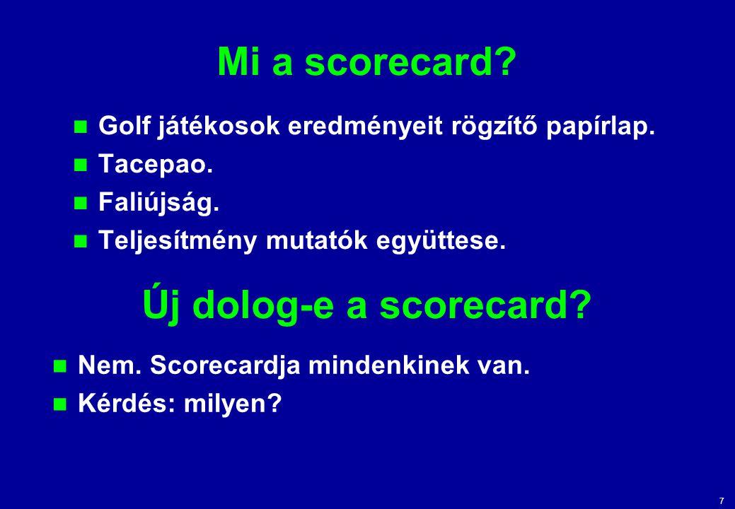 7 Mi a scorecard.Golf játékosok eredményeit rögzítő papírlap.