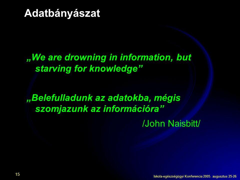 """Iskola-egészségügyi Konferencia 2005. augusztus 25-26 15 Adatbányászat """"We are drowning in information, but starving for knowledge"""" """"Belefulladunk az"""
