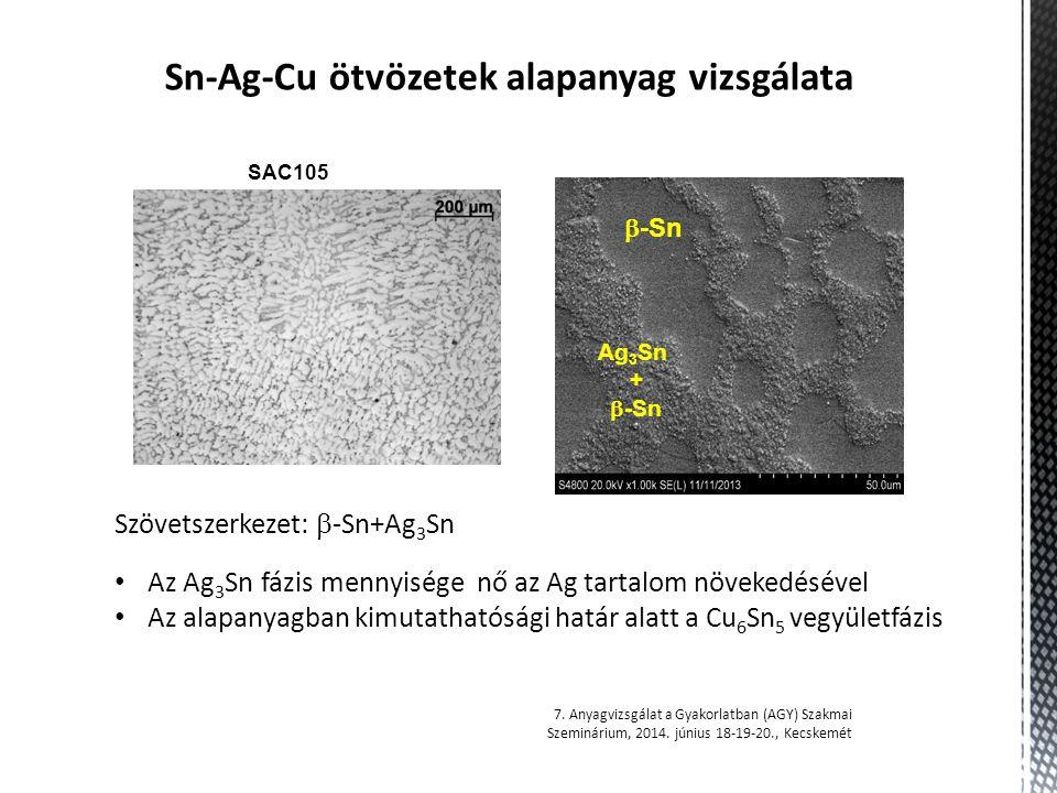 7. Anyagvizsgálat a Gyakorlatban (AGY) Szakmai Szeminárium, 2014. június 18-19-20., Kecskemét SAC105  -Sn Ag 3 Sn +  -Sn Sn-Ag-Cu ötvözetek alapanya