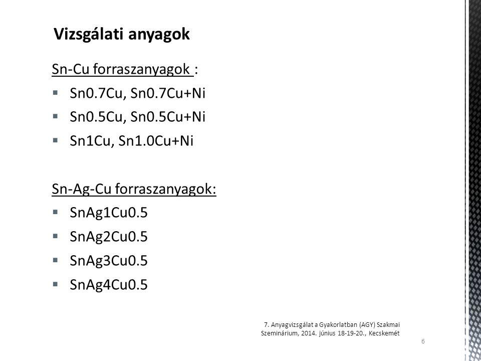 6 Vizsgálati anyagok Sn-Cu forraszanyagok :  Sn0.7Cu, Sn0.7Cu+Ni  Sn0.5Cu, Sn0.5Cu+Ni  Sn1Cu, Sn1.0Cu+Ni Sn-Ag-Cu forraszanyagok:  SnAg1Cu0.5  Sn