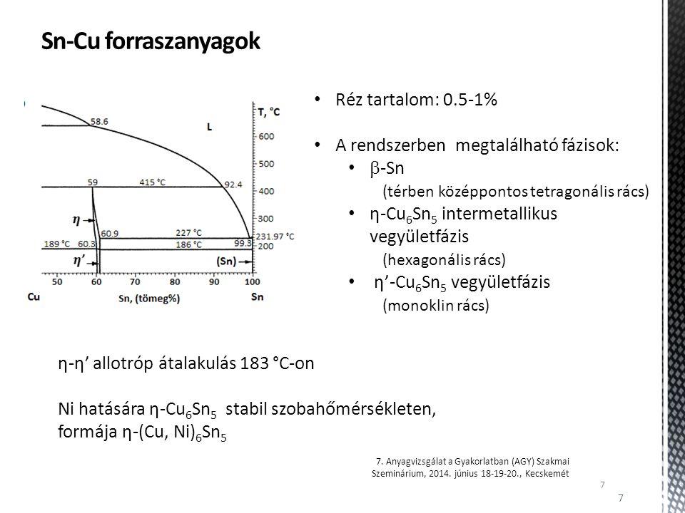 7 Sn-Cu forraszanyagok Réz tartalom: 0.5-1% A rendszerben megtalálható fázisok:  -Sn (térben középpontos tetragonális rács) η-Cu 6 Sn 5 intermetallik
