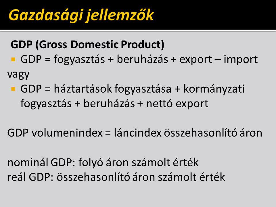 GDP (Gross Domestic Product)  GDP = fogyasztás + beruházás + export – import vagy  GDP = háztartások fogyasztása + kormányzati fogyasztás + beruházás + nettó export GDP volumenindex = láncindex összehasonlító áron nominál GDP: folyó áron számolt érték reál GDP: összehasonlító áron számolt érték