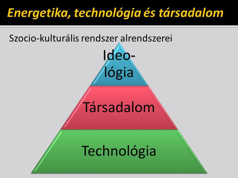 Szocio-kulturális rendszer alrendszerei Ideo- lógia Társadalom Technológia