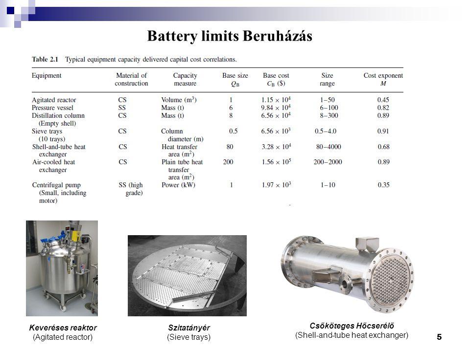 5 Battery limits Beruházás Keveréses reaktor (Agitated reactor) Szitatányér (Sieve trays) Csőköteges Hőcserélő (Shell-and-tube heat exchanger)