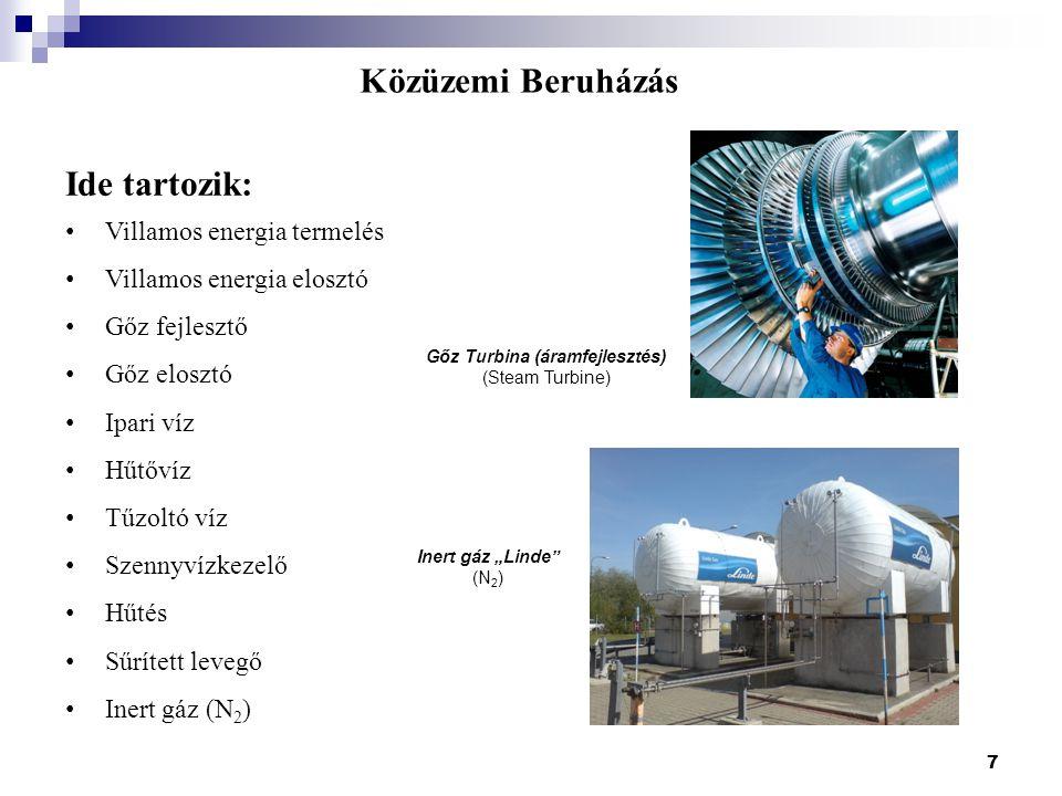 7 Közüzemi Beruházás Ide tartozik: Villamos energia termelés Villamos energia elosztó Gőz fejlesztő Gőz elosztó Ipari víz Hűtővíz Tűzoltó víz Szennyví