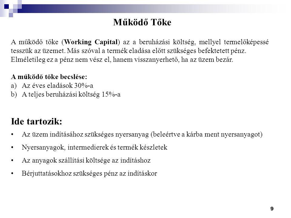 9 Működő Tőke A működő tőke (Working Capital) az a beruházási költség, mellyel termelőképessé tesszük az üzemet. Más szóval a termék eladása előtt szü