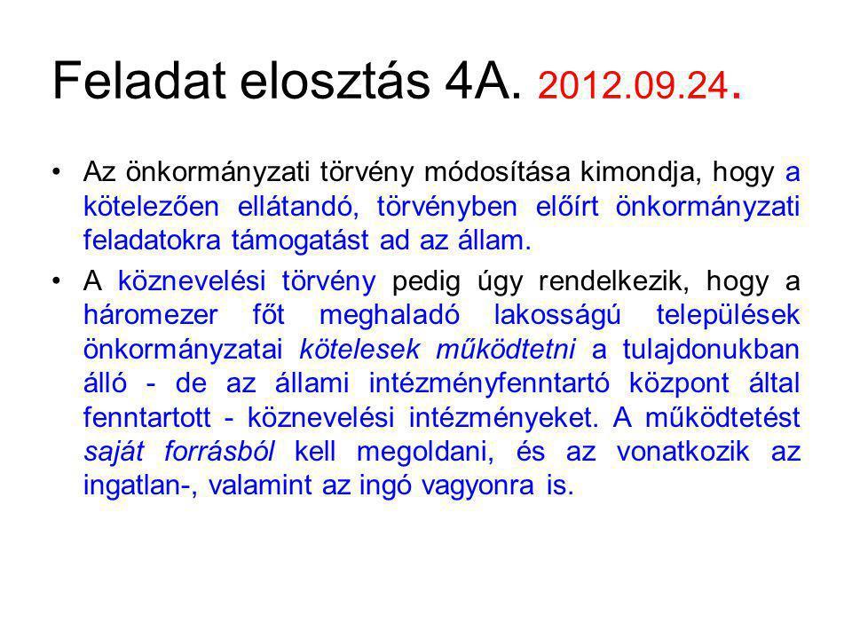 Feladat elosztás 4A. 2012.09.24. Az önkormányzati törvény módosítása kimondja, hogy a kötelezően ellátandó, törvényben előírt önkormányzati feladatokr