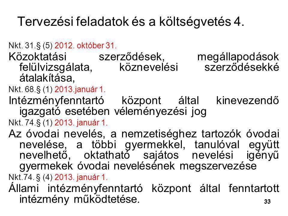 33 Tervezési feladatok és a költségvetés 4. Nkt. 31.§ (5) 2012. október 31. Közoktatási szerződések, megállapodások felülvizsgálata, köznevelési szerz