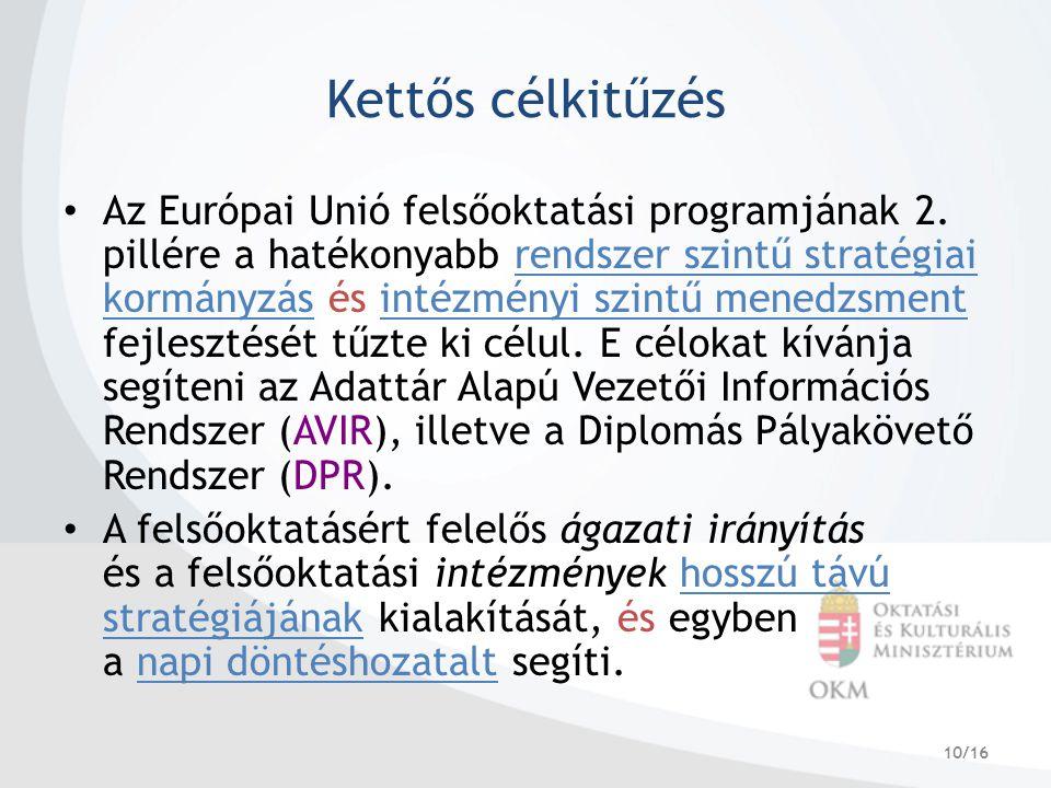 10/16 Kettős célkitűzés Az Európai Unió felsőoktatási programjának 2. pillére a hatékonyabb rendszer szintű stratégiai kormányzás és intézményi szintű