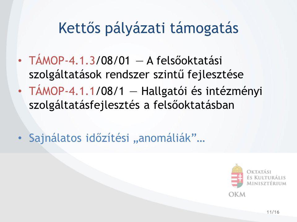 """11/16 Kettős pályázati támogatás TÁMOP-4.1.3/08/01 — A felsőoktatási szolgáltatások rendszer szintű fejlesztése TÁMOP-4.1.1/08/1 — Hallgatói és intézményi szolgáltatásfejlesztés a felsőoktatásban Sajnálatos időzítési """"anomáliák …"""