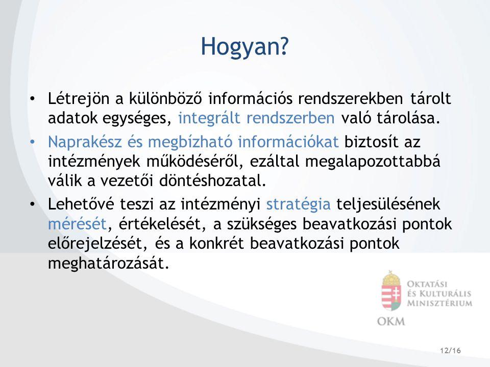 12/16 Hogyan? Létrejön a különböző információs rendszerekben tárolt adatok egységes, integrált rendszerben való tárolása. Naprakész és megbízható info