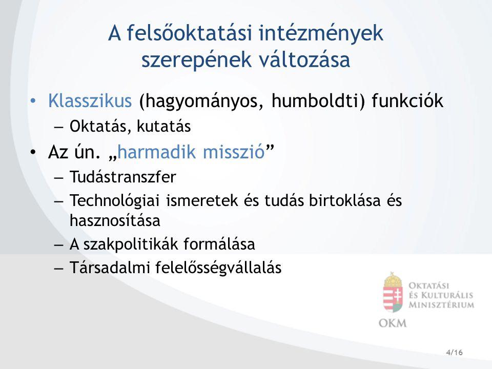 15/16 Ágazati elvárások A felsőoktatás teljesítménykövetelményeinek egységes meghatározása.