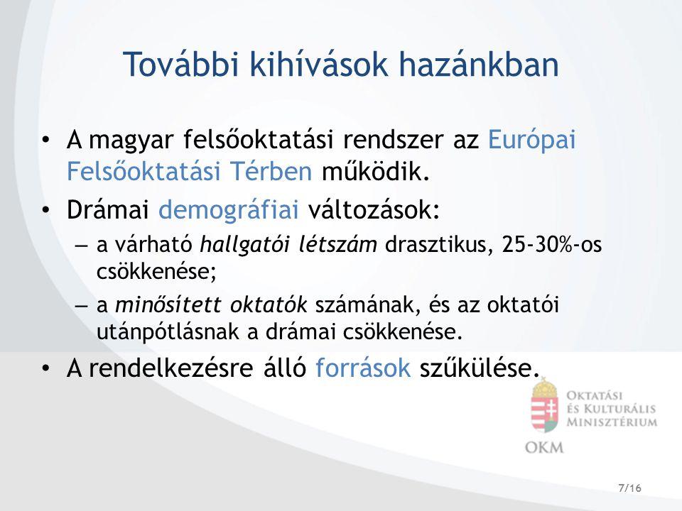 7/16 További kihívások hazánkban A magyar felsőoktatási rendszer az Európai Felsőoktatási Térben működik. Drámai demográfiai változások: – a várható h