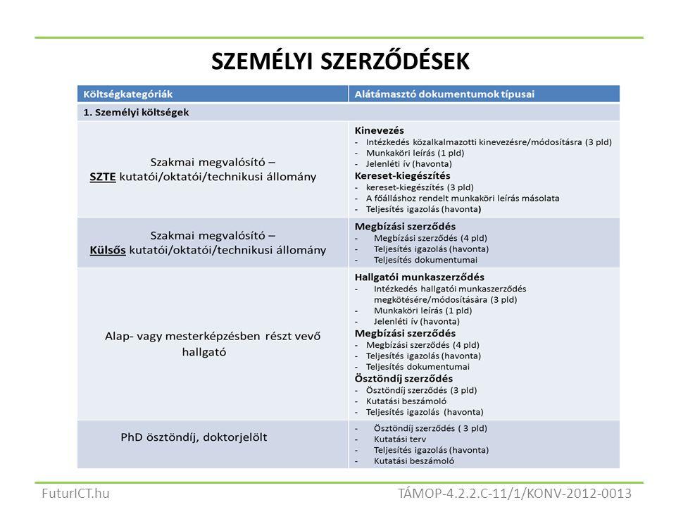 SZEMÉLYI SZERZŐDÉSEK TÁMOP-4.2.2.C-11/1/KONV-2012-0013FuturICT.hu