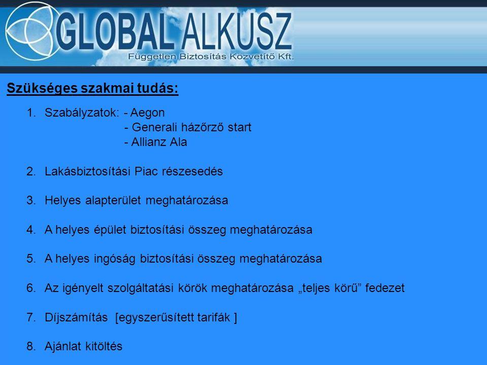 Szükséges szakmai tudás: 1.Szabályzatok: - Aegon - Generali házőrző start - Allianz Ala 2.Lakásbiztosítási Piac részesedés 3.Helyes alapterület meghat