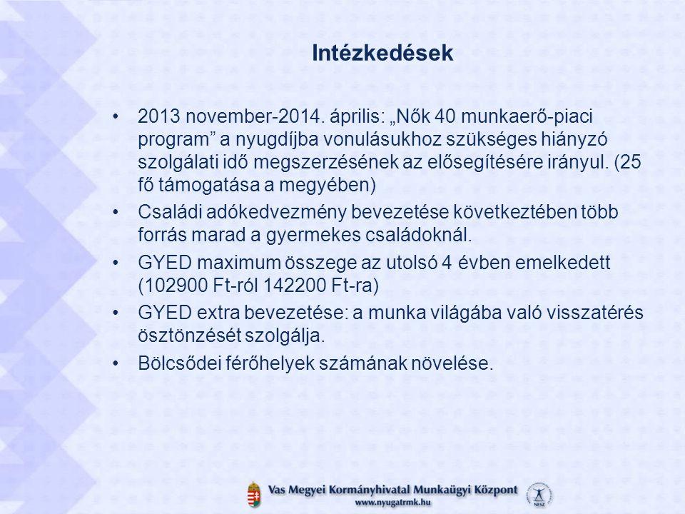 Intézkedések 2013 november-2014.
