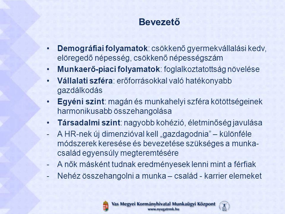 Beavatkozási pontok (Ternovszky Ferenc 2013) Segíteni a nőket: - a karrierjük megalapozásában, kiteljesedésében, - a vezetői beosztás elérésében, - a munka – magánélet egyensúlyának megtalálásában, - a sikeresség elérésében.