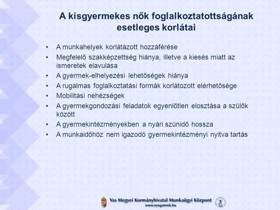 A magyar családtámogatási rendszer A GYES-GYED az EU viszonylatban a leghosszabb, de a legköltségesebb is.