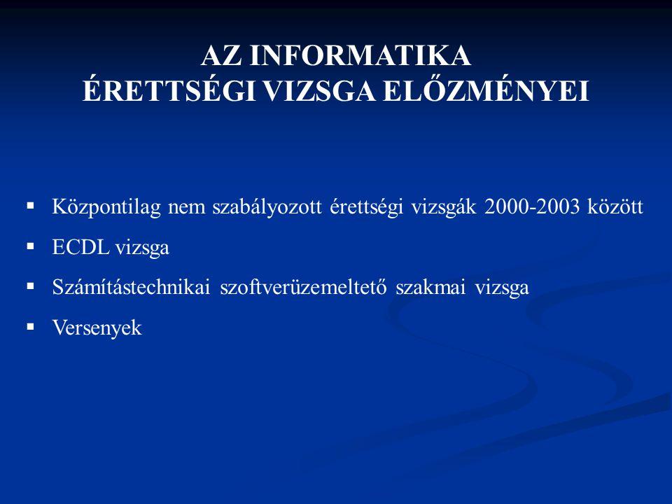 AZ INFORMATIKA ÉRETTSÉGI VIZSGA ELŐZMÉNYEI  Központilag nem szabályozott érettségi vizsgák 2000-2003 között  ECDL vizsga  Számítástechnikai szoftverüzemeltető szakmai vizsga  Versenyek