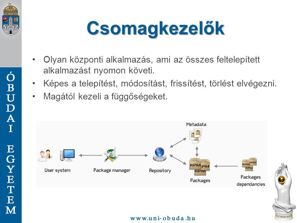Csomagkezelők Olyan központi alkalmazás, ami az összes feltelepített alkalmazást nyomon követi. Képes a telepítést, módosítást, frissítést, törlést el