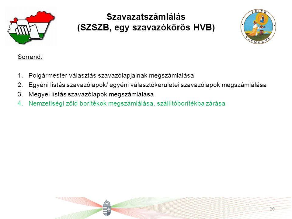 Szavazatszámlálás (SZSZB, egy szavazókörös HVB) Sorrend: 1.Polgármester választás szavazólapjainak megszámlálása 2.Egyéni listás szavazólapok/ egyéni