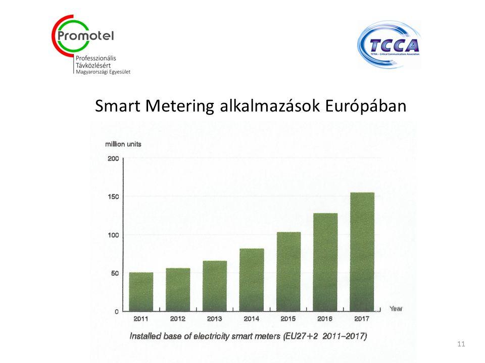 Smart Metering alkalmazások Európában 11