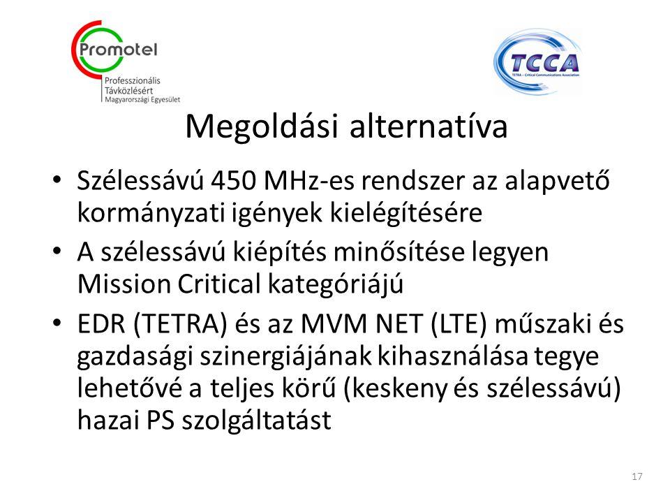 Megoldási alternatíva Szélessávú 450 MHz-es rendszer az alapvető kormányzati igények kielégítésére A szélessávú kiépítés minősítése legyen Mission Critical kategóriájú EDR (TETRA) és az MVM NET (LTE) műszaki és gazdasági szinergiájának kihasználása tegye lehetővé a teljes körű (keskeny és szélessávú) hazai PS szolgáltatást 17