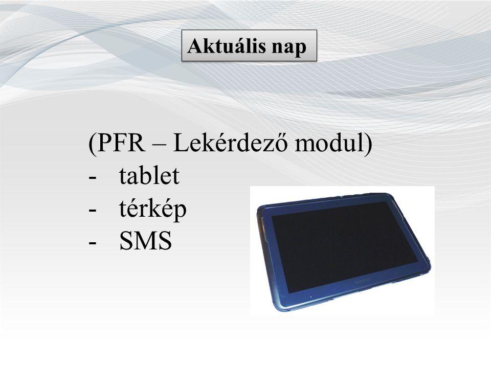 Aktuális nap (PFR – Lekérdező modul) -tablet -térkép -SMS
