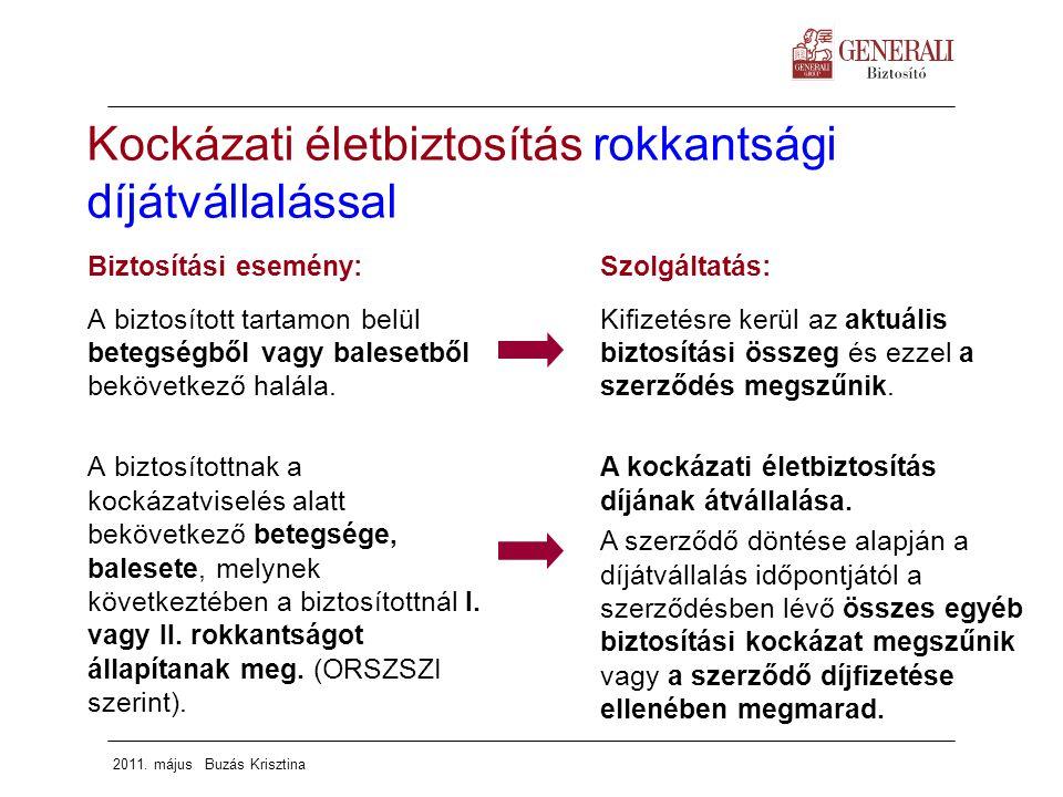 2011. május Buzás Krisztina Kockázati életbiztosítás rokkantsági díjátvállalással Biztosítási esemény: A biztosított tartamon belül betegségből vagy b
