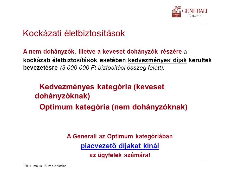 2011. május Buzás Krisztina Kockázati életbiztosítások A nem dohányzók, illetve a keveset dohányzók részére a kockázati életbiztosítások esetében kedv