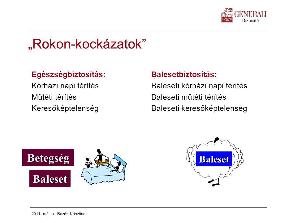"""2011. május Buzás Krisztina """"Rokon-kockázatok"""" Egészségbiztosítás:Balesetbiztosítás: Kórházi napi térítésBaleseti kórházi napi térítés Műtéti térítésB"""