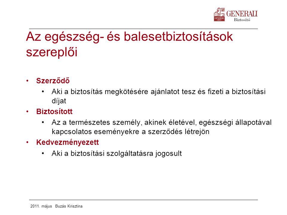 2011. május Buzás Krisztina Az egészség- és balesetbiztosítások szereplői Szerződő Aki a biztosítás megkötésére ajánlatot tesz és fizeti a biztosítási