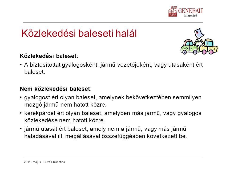 2011. május Buzás Krisztina Közlekedési baleseti halál Közlekedési baleset: A biztosítottat gyalogosként, jármű vezetőjeként, vagy utasaként ért bales