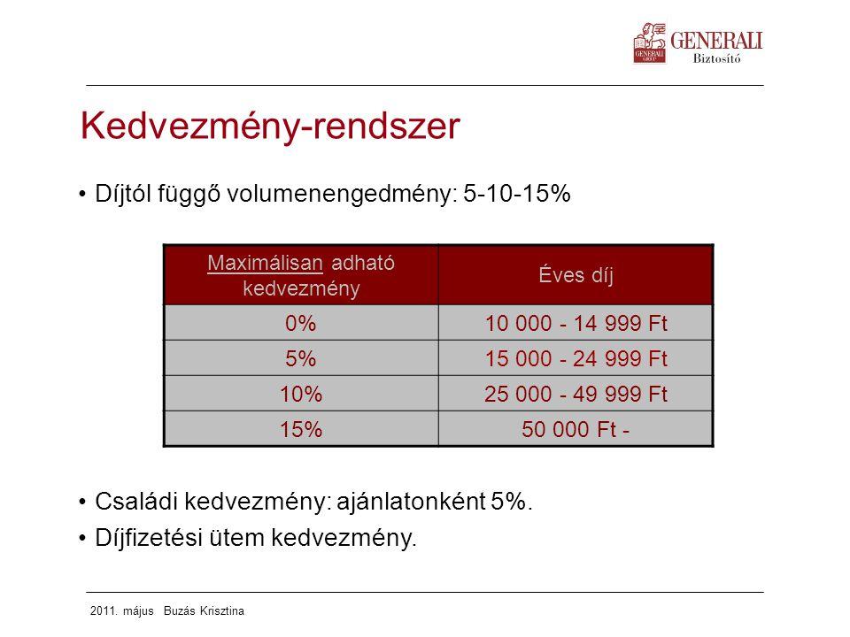 2011. május Buzás Krisztina Kedvezmény-rendszer Díjtól függő volumenengedmény: 5-10-15% Családi kedvezmény: ajánlatonként 5%. Díjfizetési ütem kedvezm