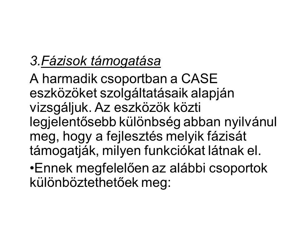 3.Fázisok támogatása A harmadik csoportban a CASE eszközöket szolgáltatásaik alapján vizsgáljuk. Az eszközök közti legjelentősebb különbség abban nyil
