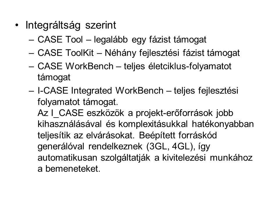 Integráltság szerint –CASE Tool – legalább egy fázist támogat –CASE ToolKit – Néhány fejlesztési fázist támogat –CASE WorkBench – teljes életciklus-fo