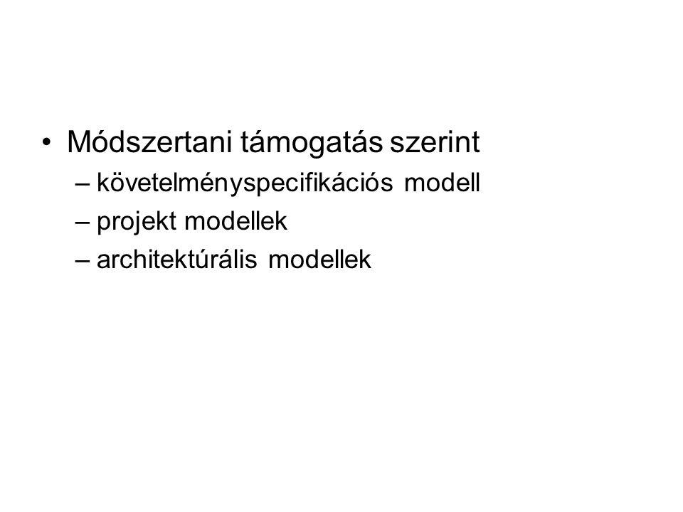 Módszertani támogatás szerint –követelményspecifikációs modell –projekt modellek –architektúrális modellek