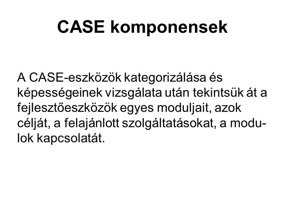 CASE komponensek A CASE-eszközök kategorizálása és képességeinek vizsgálata után tekintsük át a fejlesztőeszközök egyes moduljait, azok célját, a fela